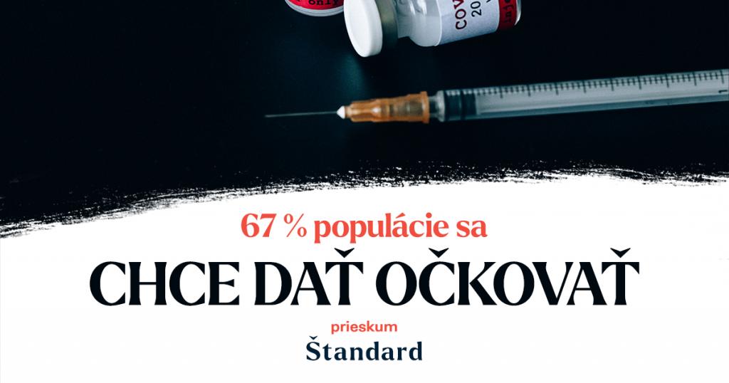 Viac ako dve tretiny Slovákov sa chce dať očkovať