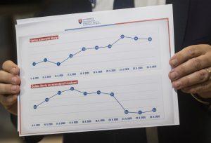 Sledujme čísla o vývoji ekonomiky, ale nečakajme, že odhalia všetko