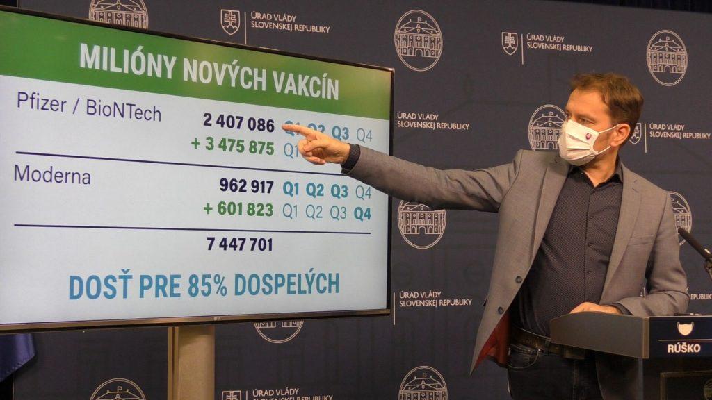 Domáca výroba vakcín by nepomohla Slovensku  zrýchliť očkovanie